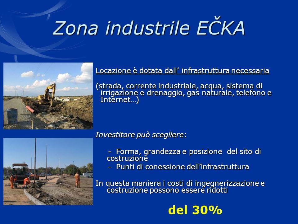 Zona industrile EČKA Locazione è dotata dall infrastruttura necessaria (strada, corrente industriale, acqua, sistema di irrigazione e drenaggio, gas n