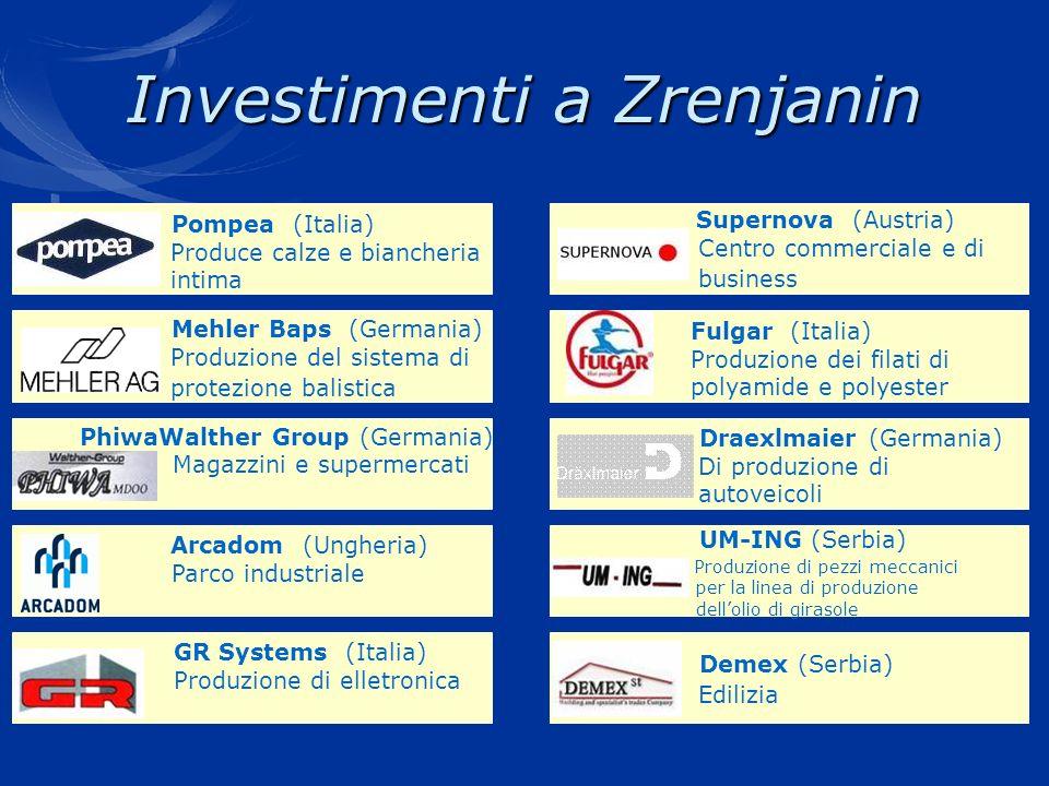 Investimenti a Zrenjanin Pompea (Italia) Produce calze e biancheria intima Supernova (Austria) Centro commerciale e di business Mehler Baps (Germania)