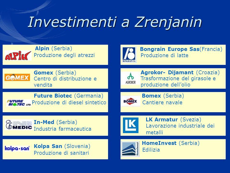 Investimenti a Zrenjanin Alpin (Serbia) Produzione degli atrezzi Bomex (Serbia) Cantiere navale Future Biotec (Germania) Produzione di diesel sintetic