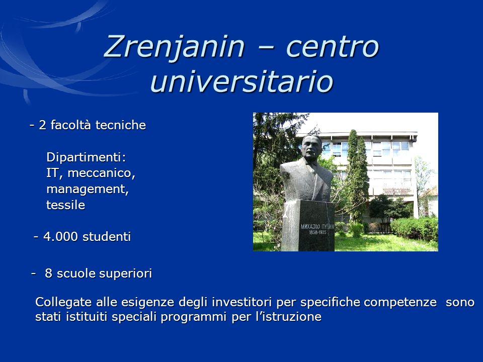 Zrenjanin – centro universitario - 2 facoltà tecniche Dipartimenti: Dipartimenti: IT, meccanico, IT, meccanico, management, management, tessile tessil