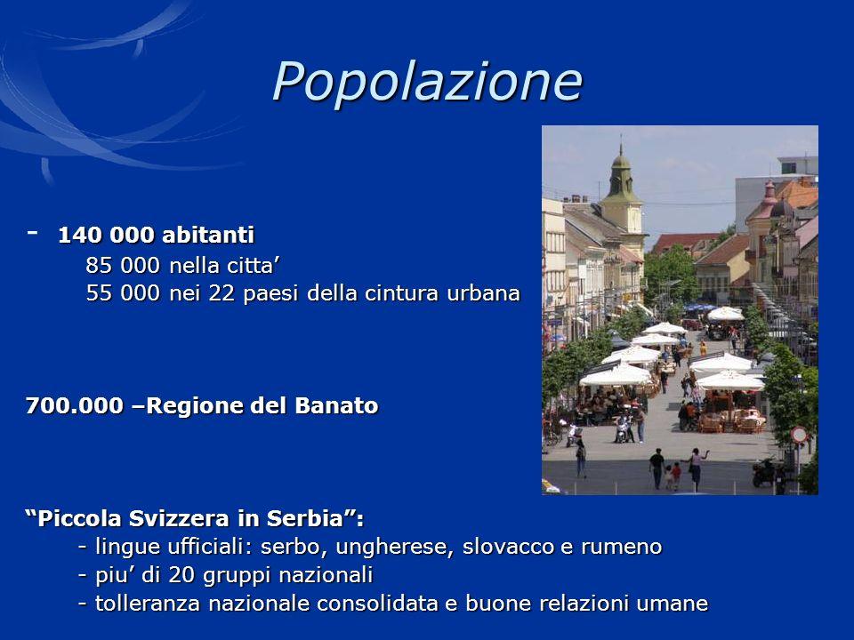 Popolazione 140 000 abitanti - 140 000 abitanti 85 000 nella citta 85 000 nella citta 55 000 nei 22 paesi della cintura urbana 55 000 nei 22 paesi del