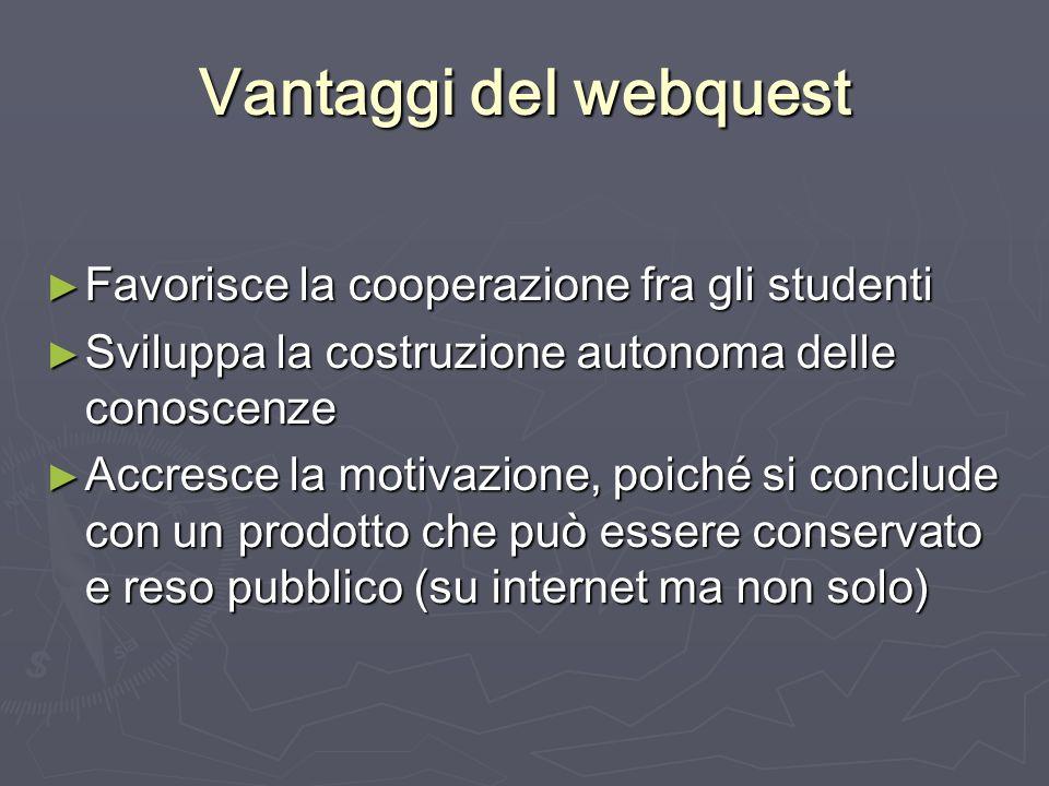 Vantaggi del webquest Favorisce la cooperazione fra gli studenti Favorisce la cooperazione fra gli studenti Sviluppa la costruzione autonoma delle con