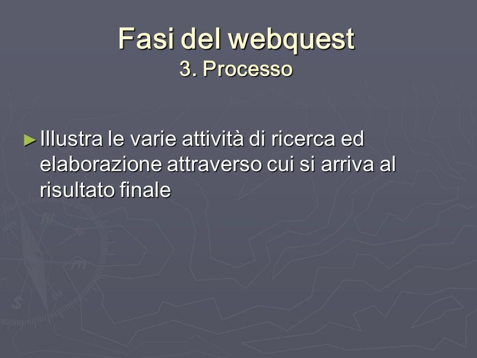 Fasi del webquest 3. Processo Illustra le varie attività di ricerca ed elaborazione attraverso cui si arriva al risultato finale Illustra le varie att