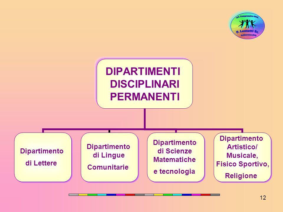 12 DIPARTIMENTI DISCIPLINARI PERMANENTI Dipartimento di Lettere Dipartimento di Lingue Comunitarie Dipartimento di Scienze Matematiche e tecnologia Di