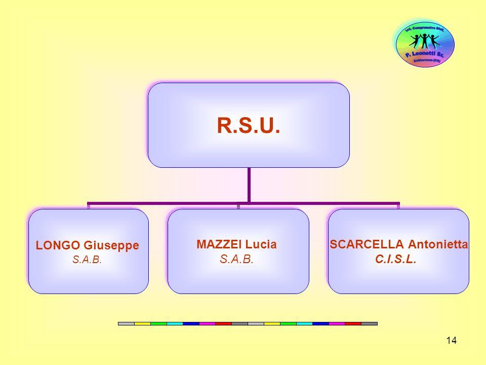 14 R.S.U. LONGO Giuseppe S.A.B. MAZZEI Lucia S.A.B. SCARCELLA Antonietta C.I.S.L.