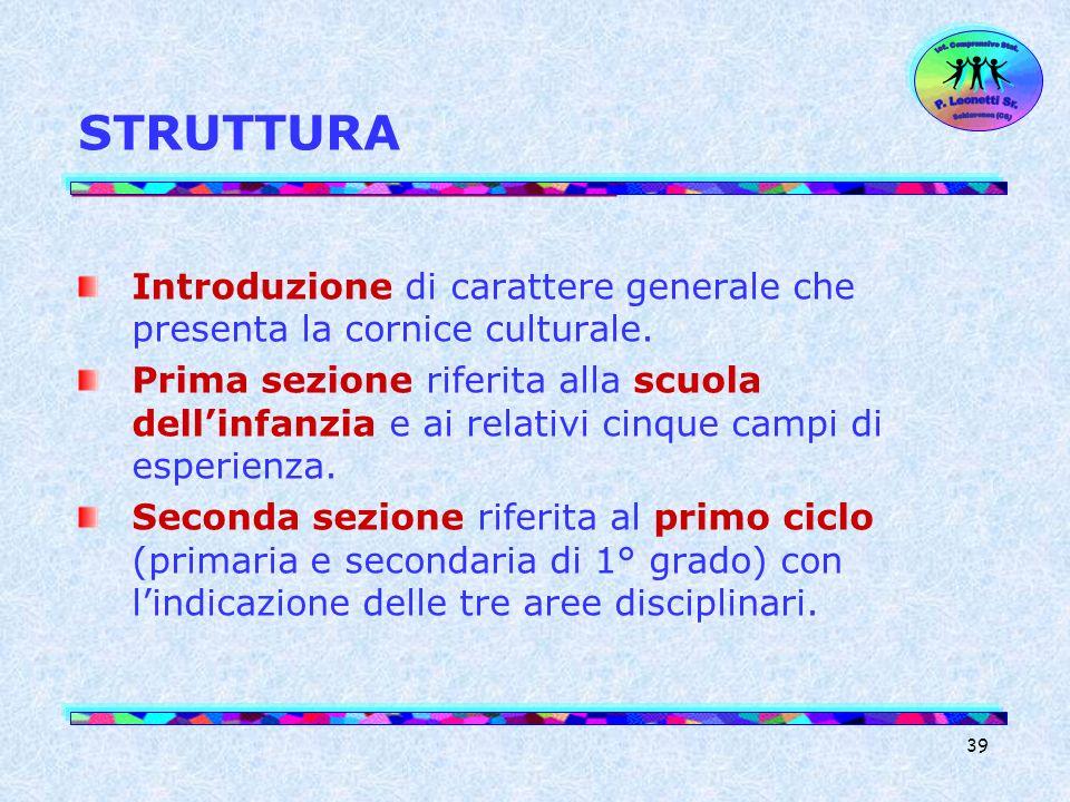 39 STRUTTURA Introduzione di carattere generale che presenta la cornice culturale. Prima sezione riferita alla scuola dellinfanzia e ai relativi cinqu