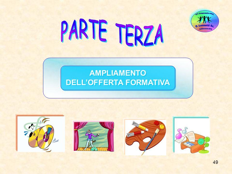 49 AMPLIAMENTO DELLOFFERTA FORMATIVA AMPLIAMENTO DELLOFFERTA FORMATIVA