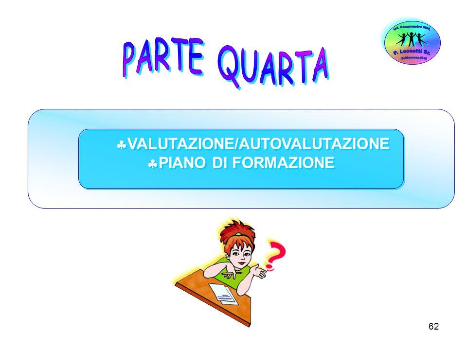 62 VALUTAZIONE/AUTOVALUTAZIONE PIANO DI FORMAZIONE VALUTAZIONE/AUTOVALUTAZIONE PIANO DI FORMAZIONE