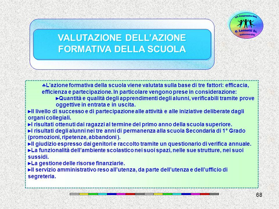 68 VALUTAZIONE DELLAZIONE FORMATIVA DELLA SCUOLA Lazione formativa della scuola viene valutata sulla base di tre fattori: efficacia, efficienza e part