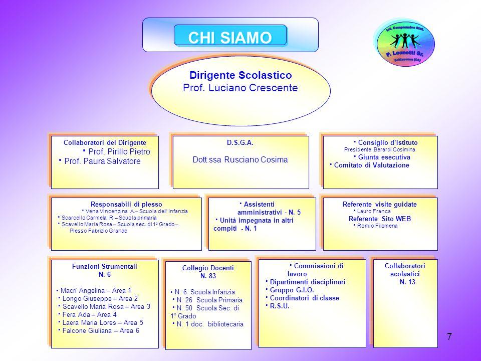 7 Dirigente Scolastico Prof. Luciano Crescente Collaboratori del Dirigente ·Prof. Pirillo Pietro ·Prof. Paura Salvatore D.S.G.A. Dott.ssa Rusciano Cos