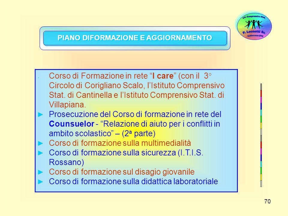 70 PIANO DIFORMAZIONE E AGGIORNAMENTO Corso di Formazione in rete I care (con il 3° Circolo di Corigliano Scalo, lIstituto Comprensivo Stat. di Cantin