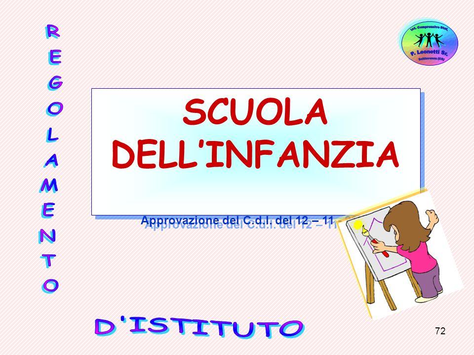 72 SCUOLA DELLINFANZIA Approvazione del C.d.I. del 12 – 11 - 2008 SCUOLA DELLINFANZIA Approvazione del C.d.I. del 12 – 11 - 2008