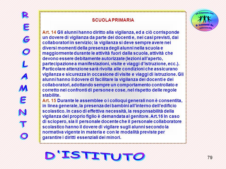 79 SCUOLA PRIMARIA Art. 14 Gli alunni hanno diritto alla vigilanza, ed a ciò corrisponde un dovere di vigilanza da parte dei docenti e, nei casi previ