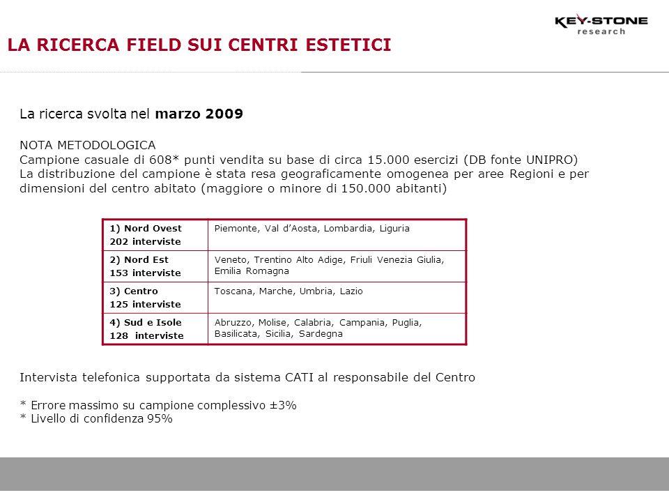 LA RICERCA FIELD SUI CENTRI ESTETICI La ricerca svolta nel marzo 2009 NOTA METODOLOGICA Campione casuale di 608* punti vendita su base di circa 15.000
