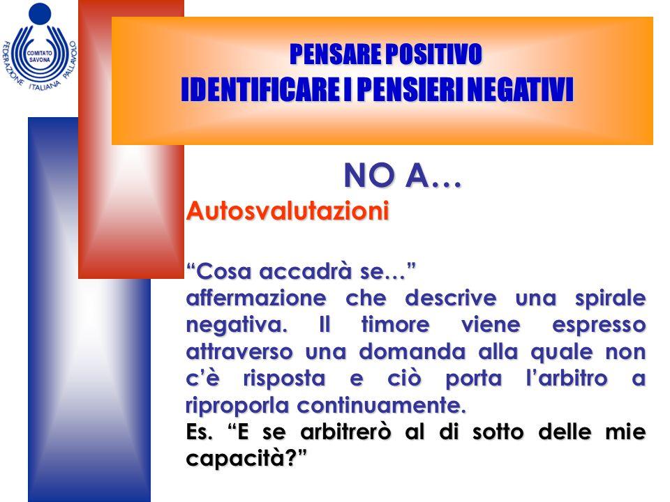 PENSARE POSITIVO IDENTIFICARE I PENSIERI NEGATIVI PENSARE POSITIVO IDENTIFICARE I PENSIERI NEGATIVI NO A… NO A…Autosvalutazioni Cosa accadrà se… affer