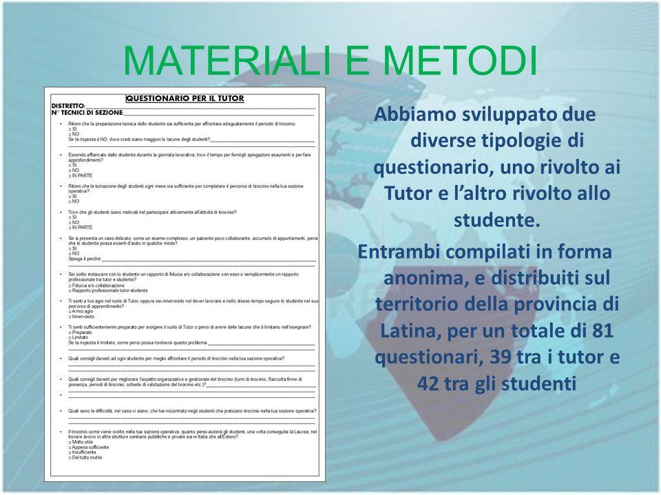 MATERIALI E METODI Abbiamo sviluppato due diverse tipologie di questionario, uno rivolto ai Tutor e laltro rivolto allo studente.