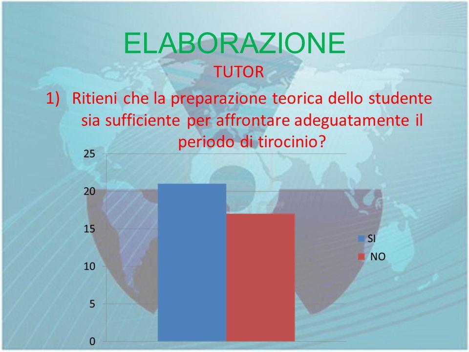 ELABORAZIONE TUTOR 1)Ritieni che la preparazione teorica dello studente sia sufficiente per affrontare adeguatamente il periodo di tirocinio?