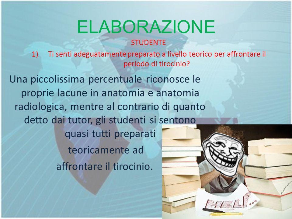ELABORAZIONE STUDENTE 1)Ti senti adeguatamente preparato a livello teorico per affrontare il periodo di tirocinio.