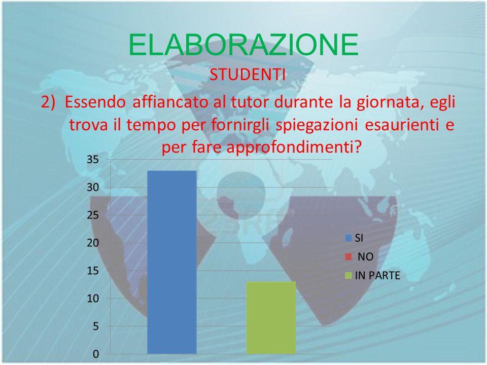 ELABORAZIONE STUDENTI 2) Essendo affiancato al tutor durante la giornata, egli trova il tempo per fornirgli spiegazioni esaurienti e per fare approfondimenti?