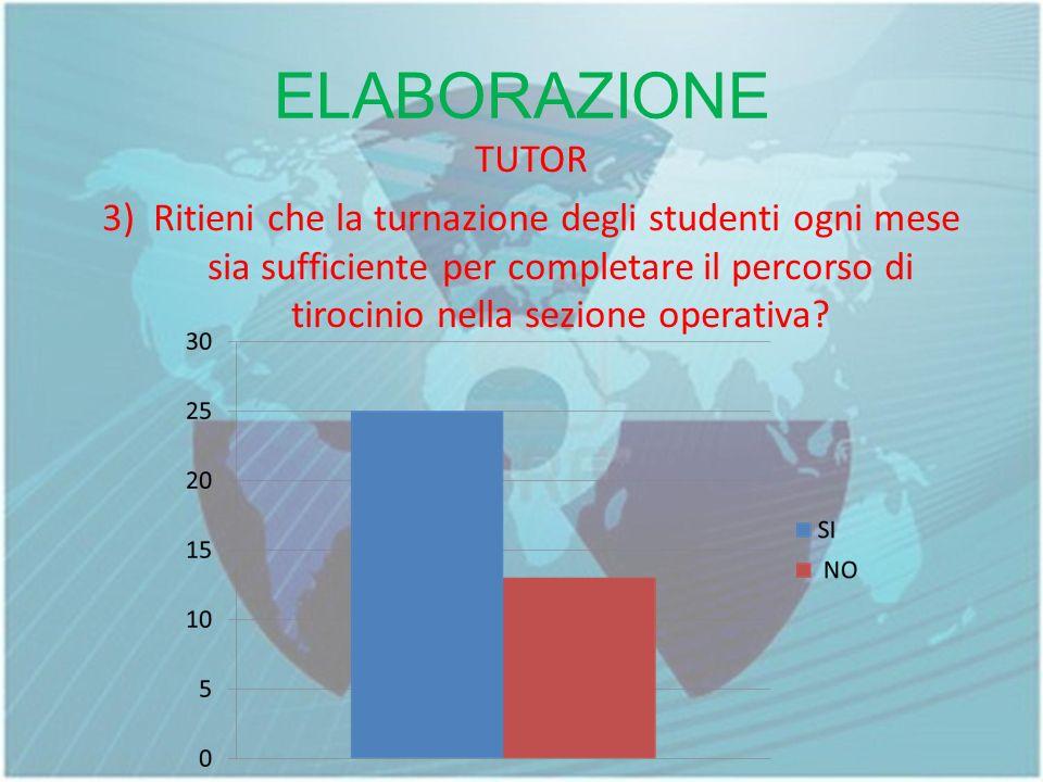 ELABORAZIONE TUTOR 3) Ritieni che la turnazione degli studenti ogni mese sia sufficiente per completare il percorso di tirocinio nella sezione operativa?