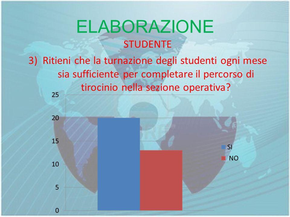 ELABORAZIONE STUDENTE 3) Ritieni che la turnazione degli studenti ogni mese sia sufficiente per completare il percorso di tirocinio nella sezione operativa?