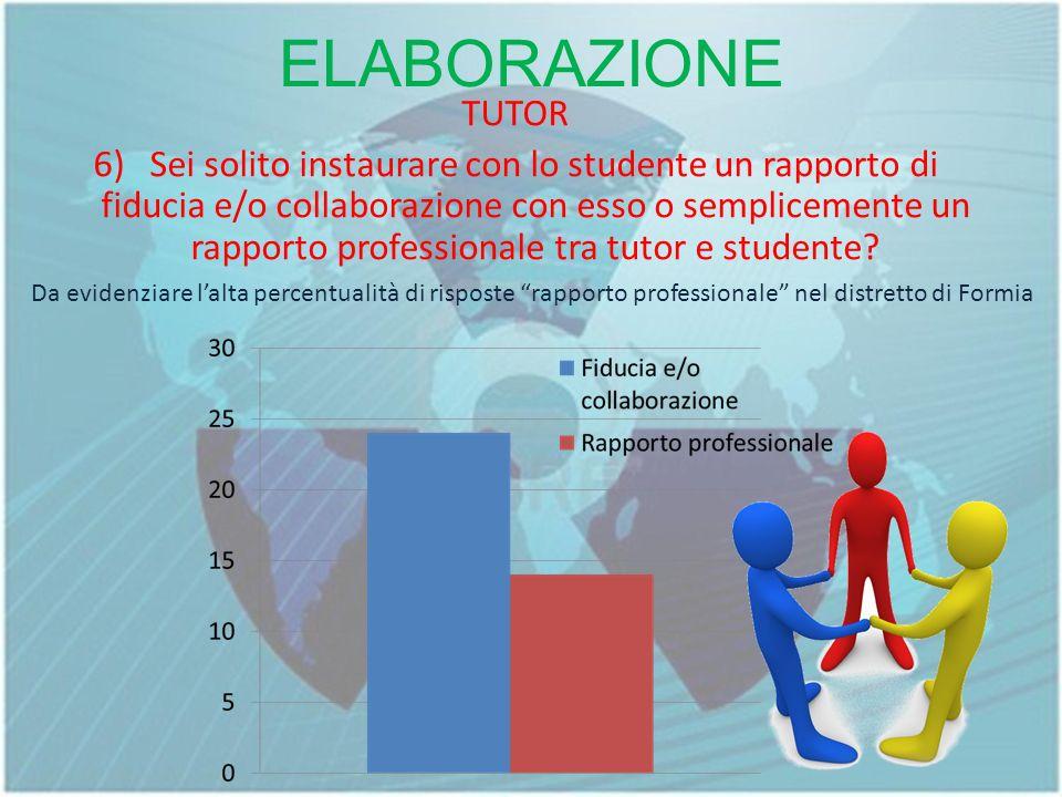 ELABORAZIONE TUTOR 6) Sei solito instaurare con lo studente un rapporto di fiducia e/o collaborazione con esso o semplicemente un rapporto professionale tra tutor e studente.