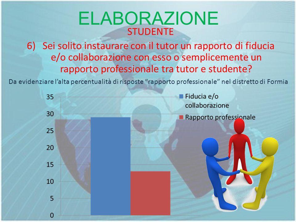 ELABORAZIONE STUDENTE 6) Sei solito instaurare con il tutor un rapporto di fiducia e/o collaborazione con esso o semplicemente un rapporto professionale tra tutor e studente.