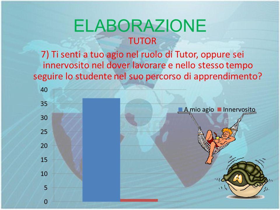 ELABORAZIONE TUTOR 7) Ti senti a tuo agio nel ruolo di Tutor, oppure sei innervosito nel dover lavorare e nello stesso tempo seguire lo studente nel suo percorso di apprendimento?