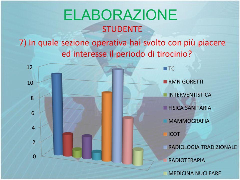 ELABORAZIONE STUDENTE 7) In quale sezione operativa hai svolto con più piacere ed interesse il periodo di tirocinio?