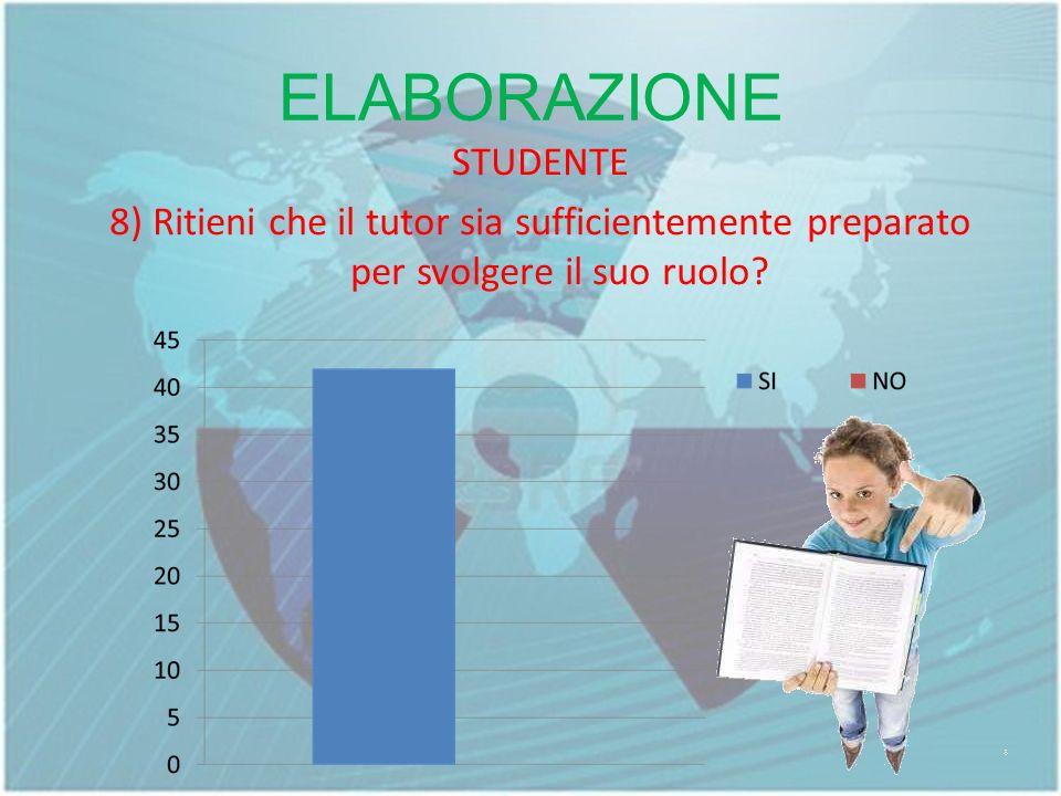 ELABORAZIONE STUDENTE 8) Ritieni che il tutor sia sufficientemente preparato per svolgere il suo ruolo?