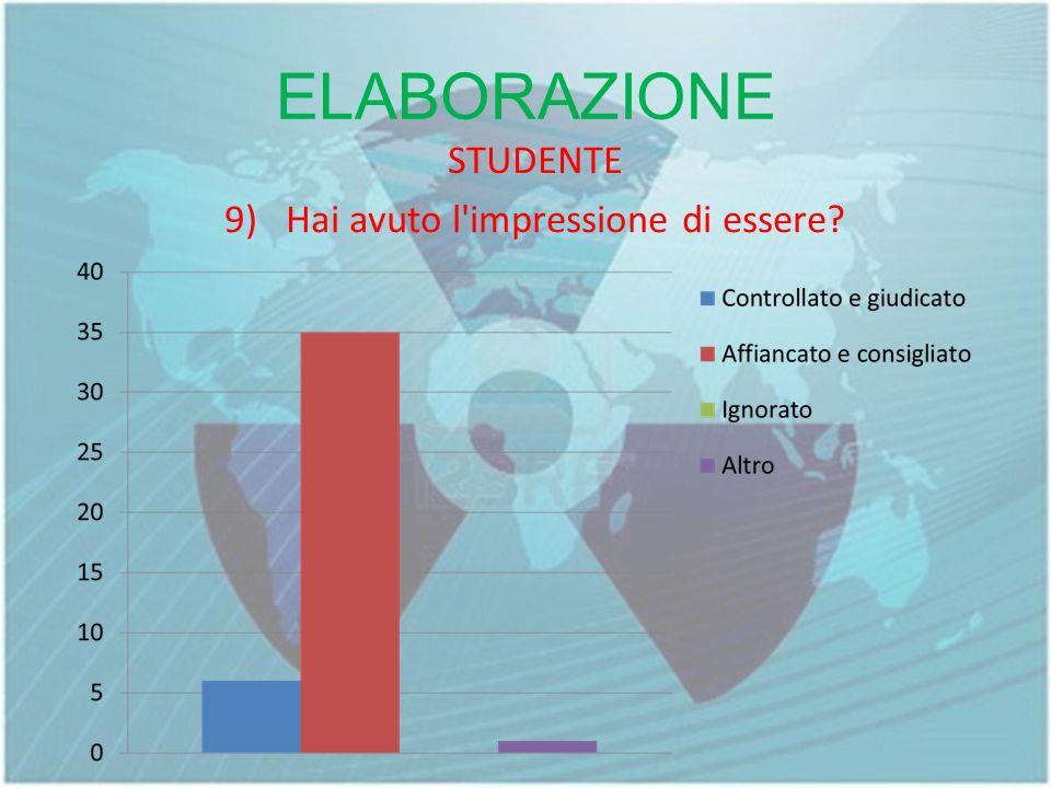 ELABORAZIONE STUDENTE 9) Hai avuto l impressione di essere?