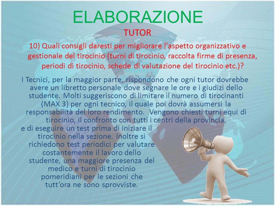 ELABORAZIONE TUTOR 10) Quali consigli daresti per migliorare l aspetto organizzativo e gestionale del tirocinio (turni di tirocinio, raccolta firme di presenza, periodi di tirocinio, schede di valutazione del tirocinio etc.).