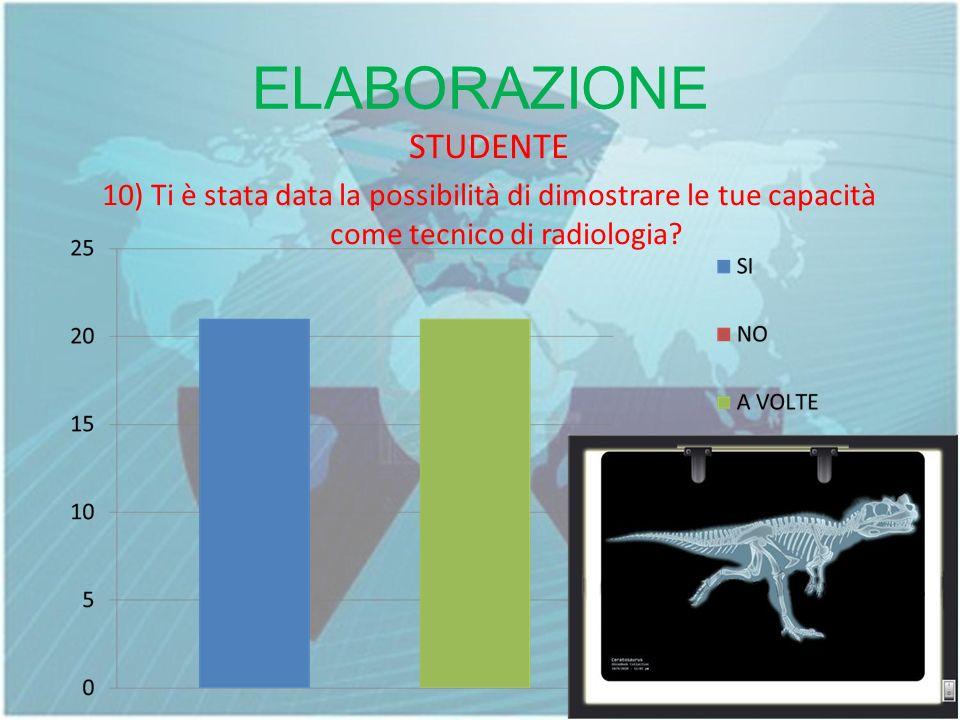 ELABORAZIONE STUDENTE 10) Ti è stata data la possibilità di dimostrare le tue capacità come tecnico di radiologia?
