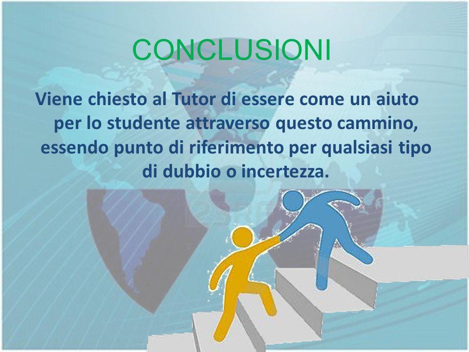 CONCLUSIONI Viene chiesto al Tutor di essere come un aiuto per lo studente attraverso questo cammino, essendo punto di riferimento per qualsiasi tipo di dubbio o incertezza.