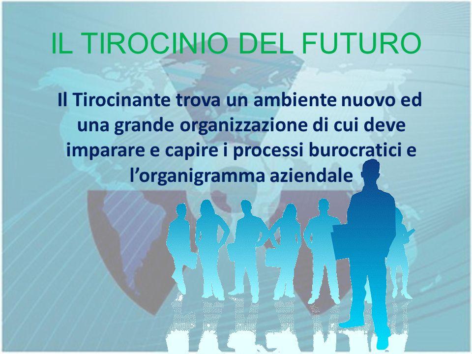 IL TIROCINIO DEL FUTURO Il Tirocinante trova un ambiente nuovo ed una grande organizzazione di cui deve imparare e capire i processi burocratici e lorganigramma aziendale