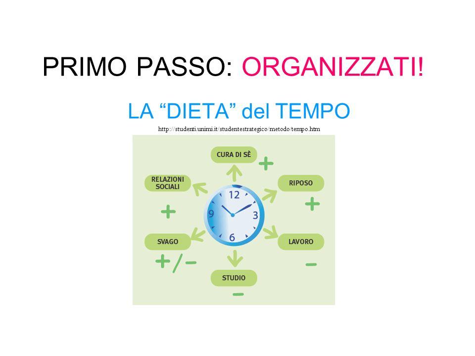 PRIMO PASSO: ORGANIZZATI! LA DIETA del TEMPO http://studenti.unimi.it/studentestrategico/metodo/tempo.htm