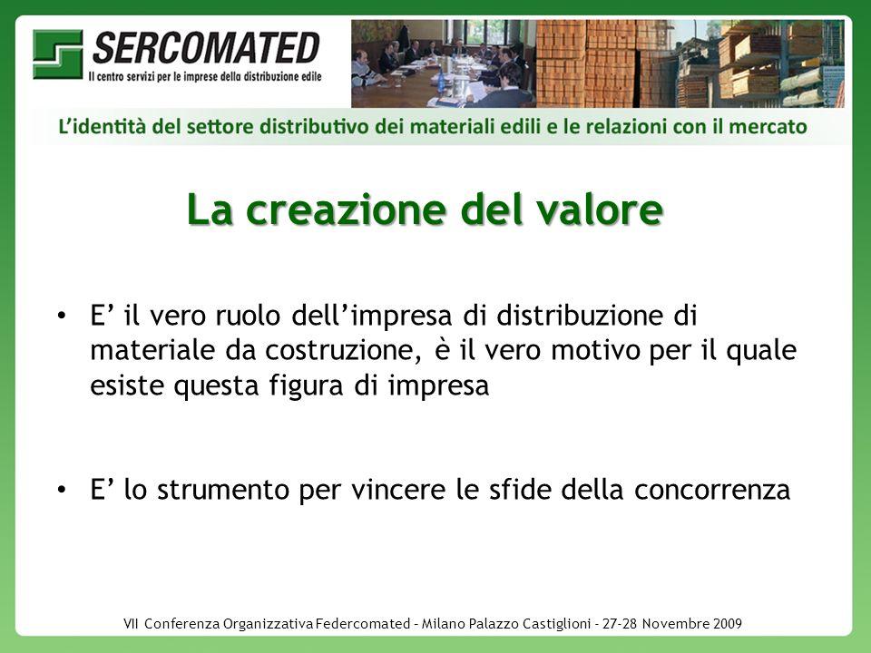 VII Conferenza Organizzativa Federcomated – Milano Palazzo Castiglioni - 27-28 Novembre 2009 La creazione del valore E il vero ruolo dellimpresa di distribuzione di materiale da costruzione, è il vero motivo per il quale esiste questa figura di impresa E lo strumento per vincere le sfide della concorrenza