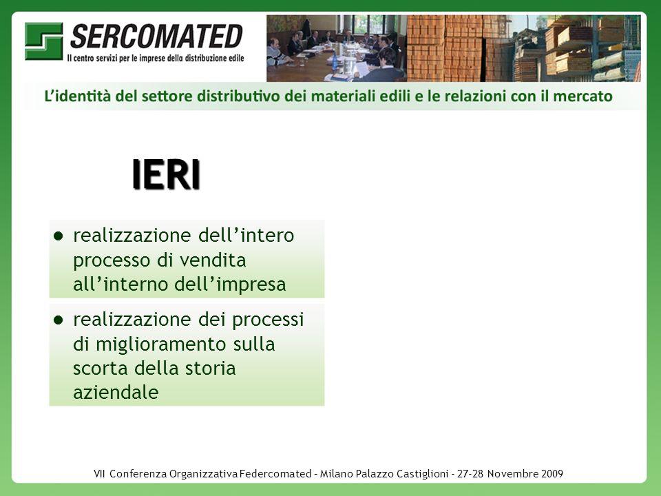 VII Conferenza Organizzativa Federcomated – Milano Palazzo Castiglioni - 27-28 Novembre 2009 IERI realizzazione dellintero processo di vendita allinterno dellimpresa realizzazione dei processi di miglioramento sulla scorta della storia aziendale