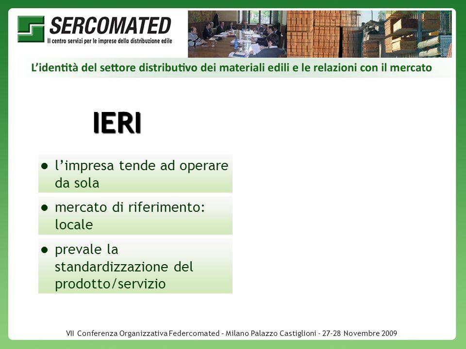VII Conferenza Organizzativa Federcomated – Milano Palazzo Castiglioni - 27-28 Novembre 2009 IERI limpresa tende ad operare da sola mercato di riferimento: locale prevale la standardizzazione del prodotto/servizio