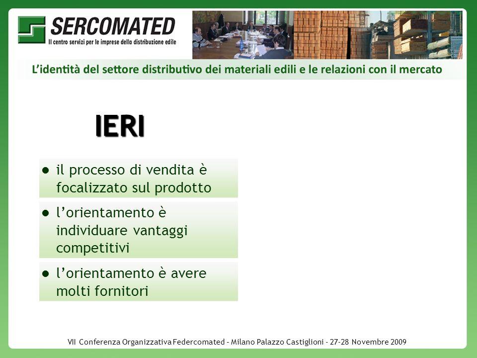 VII Conferenza Organizzativa Federcomated – Milano Palazzo Castiglioni - 27-28 Novembre 2009 IERI il processo di vendita è focalizzato sul prodotto lorientamento è individuare vantaggi competitivi lorientamento è avere molti fornitori
