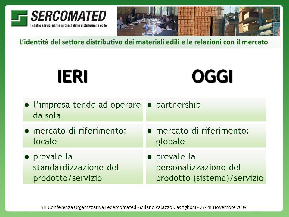 VII Conferenza Organizzativa Federcomated – Milano Palazzo Castiglioni - 27-28 Novembre 2009 IERIOGGI limpresa tende ad operare da sola partnership me