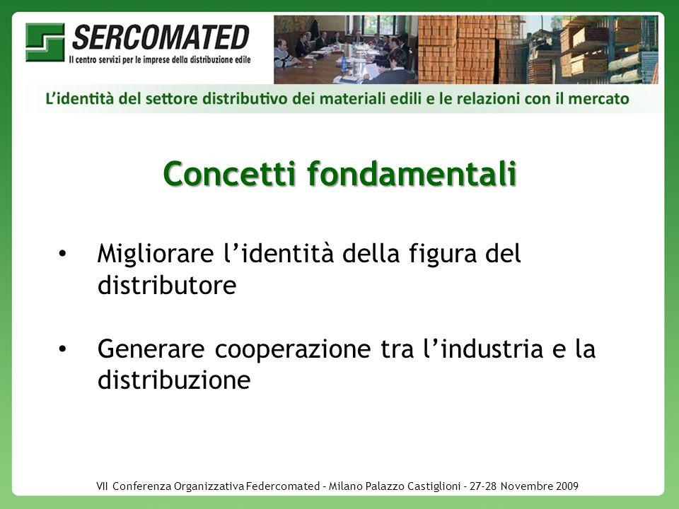 VII Conferenza Organizzativa Federcomated – Milano Palazzo Castiglioni - 27-28 Novembre 2009 Concetti fondamentali Migliorare lidentità della figura del distributore Generare cooperazione tra lindustria e la distribuzione
