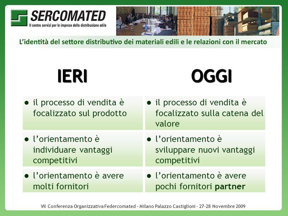 VII Conferenza Organizzativa Federcomated – Milano Palazzo Castiglioni - 27-28 Novembre 2009 IERIOGGI il processo di vendita è focalizzato sul prodotto il processo di vendita è focalizzato sulla catena del valore lorientamento è individuare vantaggi competitivi lorientamento è sviluppare nuovi vantaggi competitivi lorientamento è avere molti fornitori lorientamento è avere pochi fornitori partner