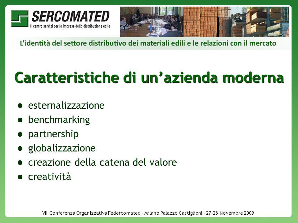 VII Conferenza Organizzativa Federcomated – Milano Palazzo Castiglioni - 27-28 Novembre 2009 Caratteristiche di unazienda moderna esternalizzazione benchmarking partnership globalizzazione creazione della catena del valore creatività
