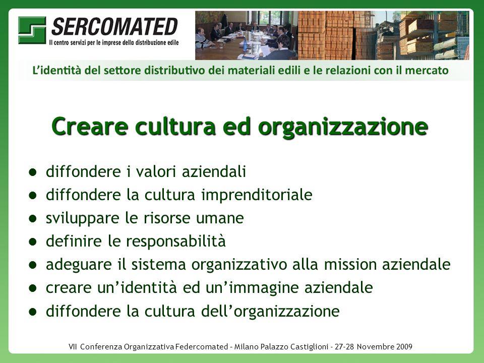 VII Conferenza Organizzativa Federcomated – Milano Palazzo Castiglioni - 27-28 Novembre 2009 Creare cultura ed organizzazione diffondere i valori azie