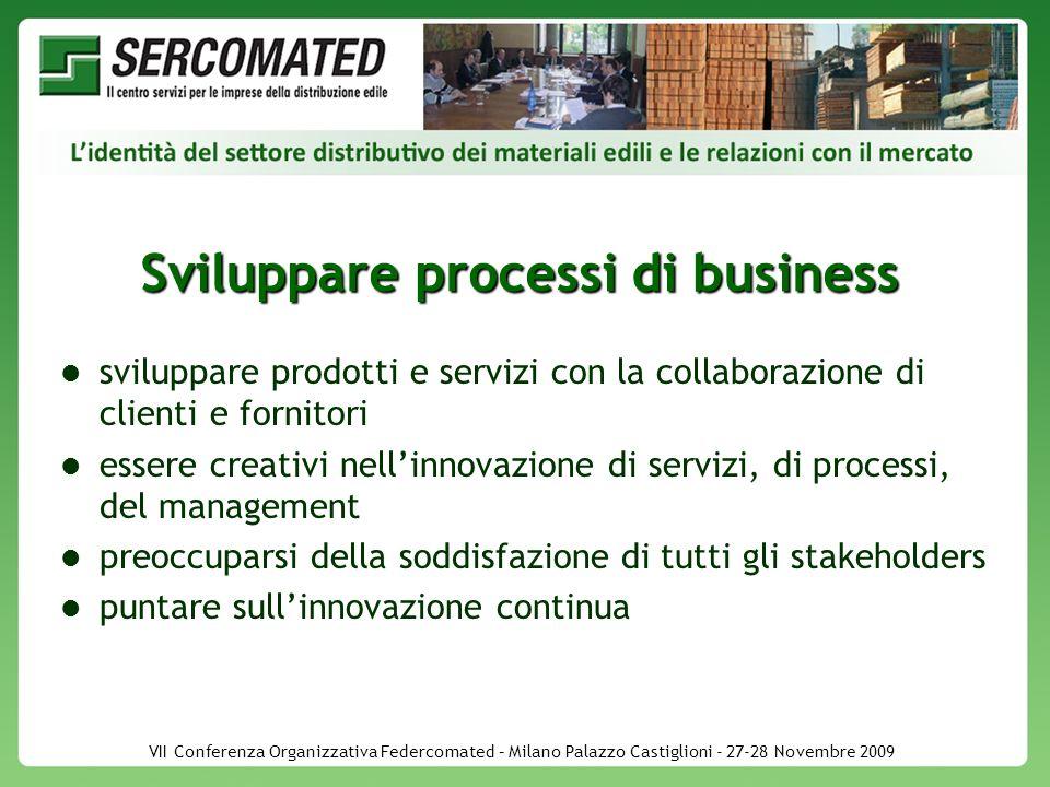 VII Conferenza Organizzativa Federcomated – Milano Palazzo Castiglioni - 27-28 Novembre 2009 Sviluppare processi di business sviluppare prodotti e ser