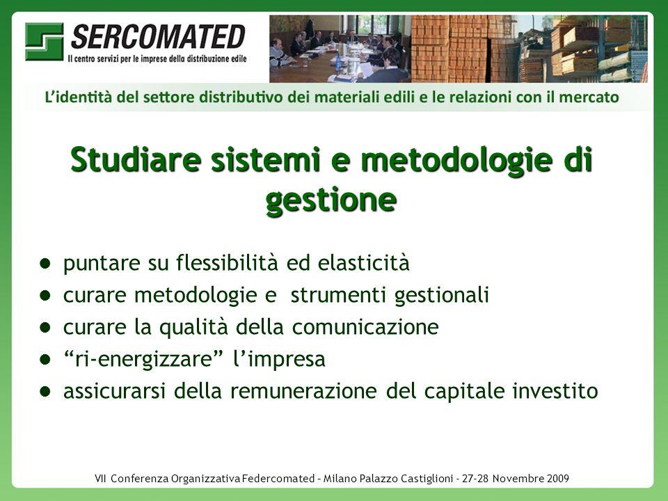 VII Conferenza Organizzativa Federcomated – Milano Palazzo Castiglioni - 27-28 Novembre 2009 Studiare sistemi e metodologie di gestione puntare su flessibilità ed elasticità curare metodologie e strumenti gestionali curare la qualità della comunicazione ri-energizzare limpresa assicurarsi della remunerazione del capitale investito
