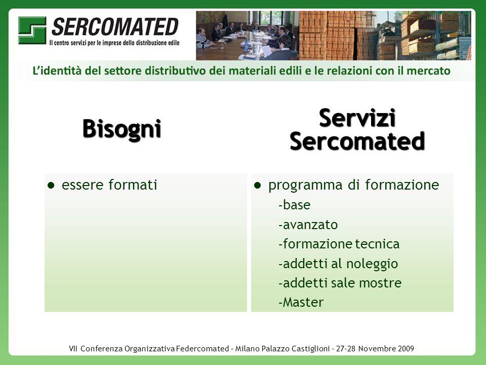 VII Conferenza Organizzativa Federcomated – Milano Palazzo Castiglioni - 27-28 Novembre 2009 Bisogni Servizi Sercomated essere formati programma di fo