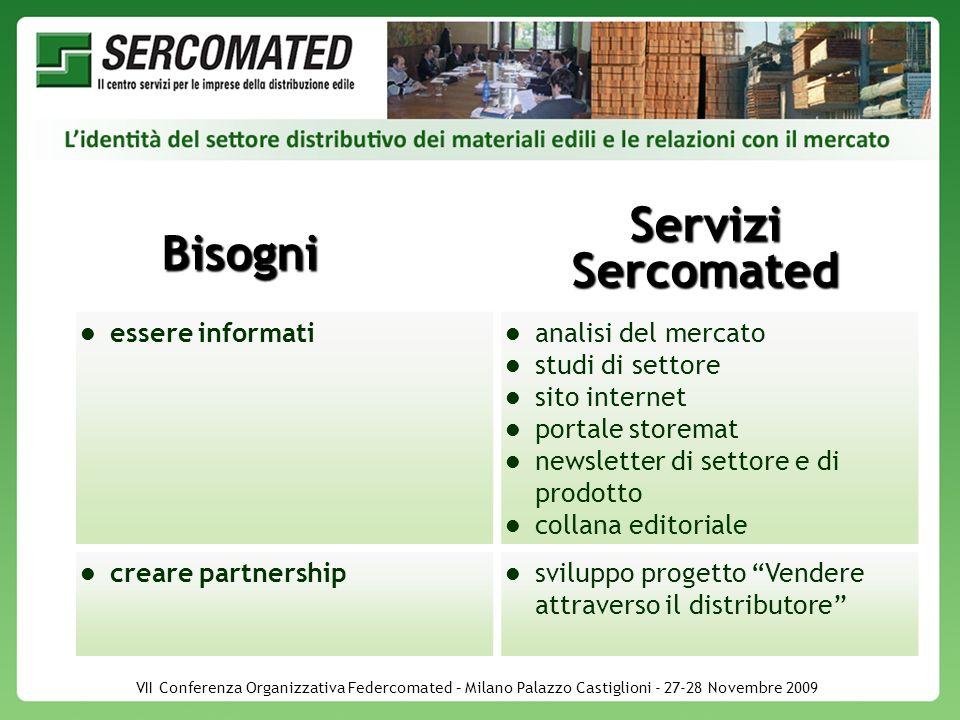 VII Conferenza Organizzativa Federcomated – Milano Palazzo Castiglioni - 27-28 Novembre 2009 Bisogni Servizi Sercomated essere informati analisi del m