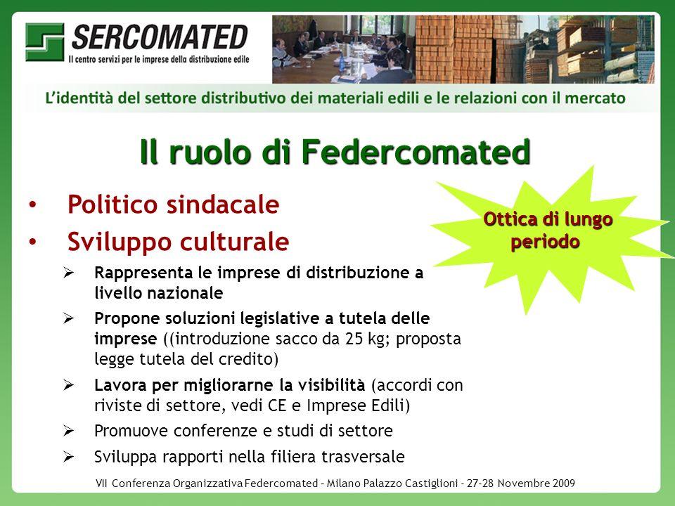 VII Conferenza Organizzativa Federcomated – Milano Palazzo Castiglioni - 27-28 Novembre 2009 Il ruolo di Federcomated Politico sindacale Sviluppo cult